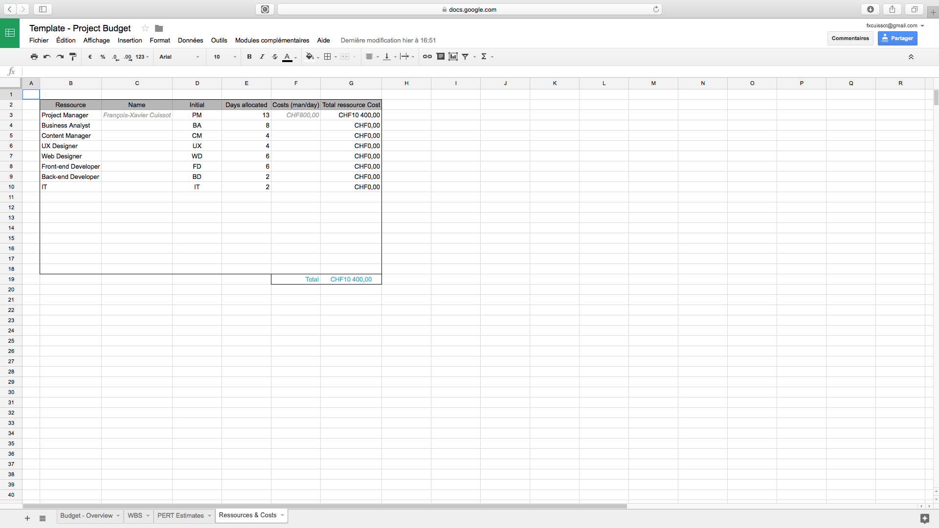 Project Budget And Estimation Pert Template Project Management